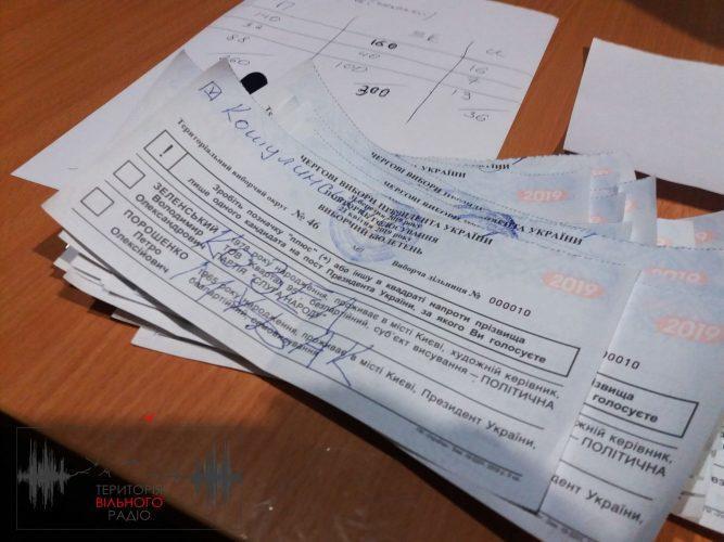 Зіпсовані бюлетені в Бахмуті, зіпсовані бюлетені на дільниці військових