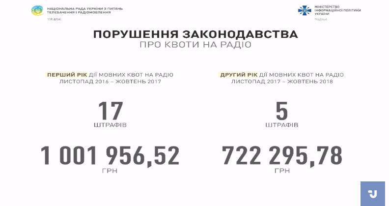 """Лагідна українізація"""