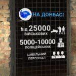 Як Україна просунулась в питанні введення миротворців ООН у 2018-му