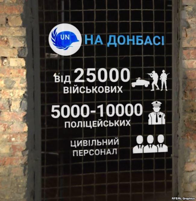 Миротворці ООН в Україні
