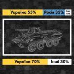 """Друзья Порошенка наживаются на """"оборонке"""" Украины - расследование СМИ"""