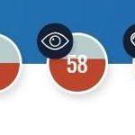 Симулятор децентралізації. В інтернеті з'явилась онлайн-гра, де можна відчути себе в ролі голови ОТГ