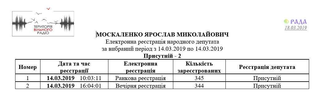 Як депутат з Верховної Ради знаходиться і в Києві і в Краматорську одночасно