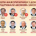 Лише один нардеп-мажоритарник з Донеччини підтримав мовний закон (Інфографіка)