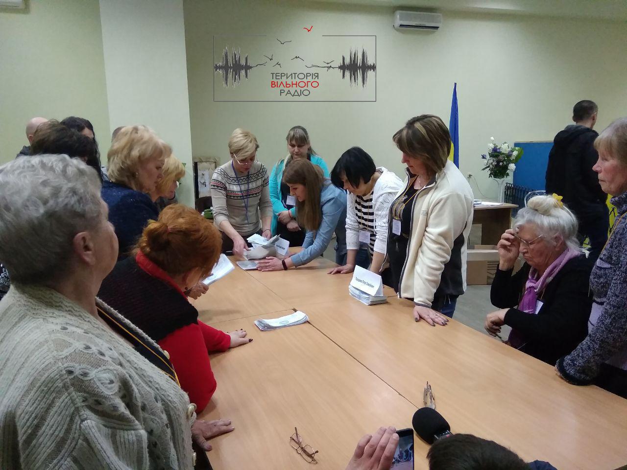 Понад 86% виборців Донеччини підтримали Зеленського
