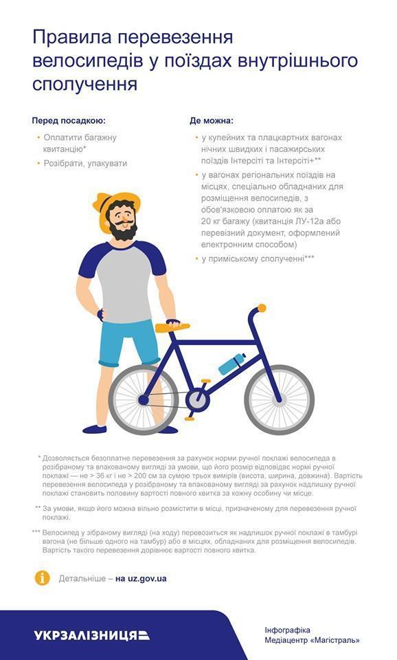 """""""Укрзалізниця"""" дозволила безкоштовно перевозити велосипеди у всіх потягах"""