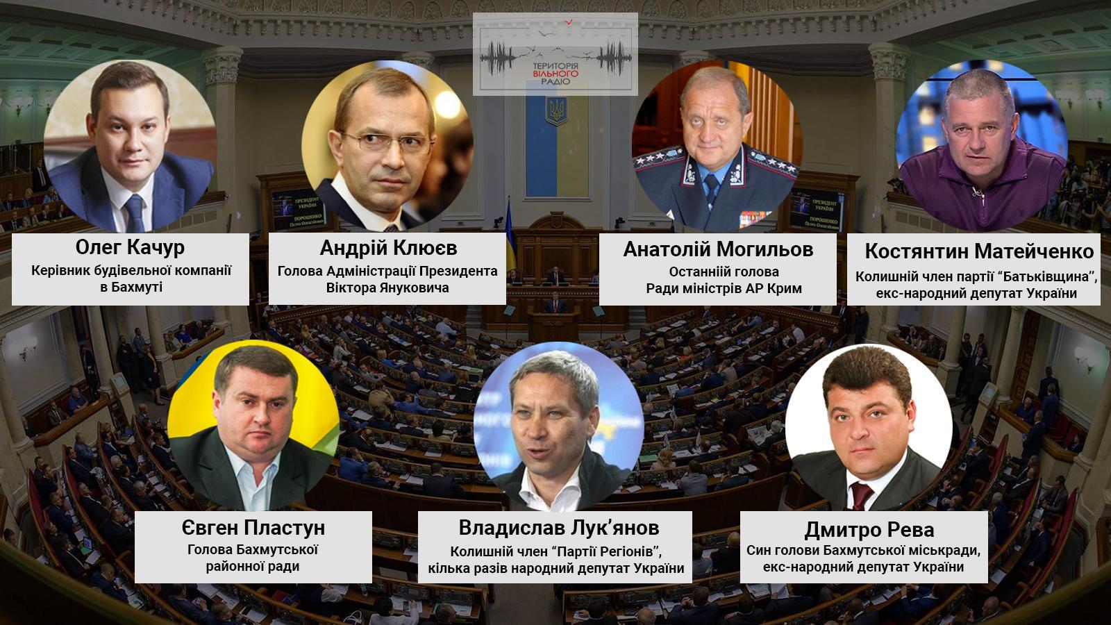 На Донеччині опитують людей про вибори Ради