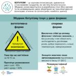 На Донеччину закупили сироваток від ботулізму майже на 900 тисяч гривень