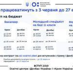 Школярі з ОРДЛО зможуть вступати без ЗНО, українського паспорта та атестата