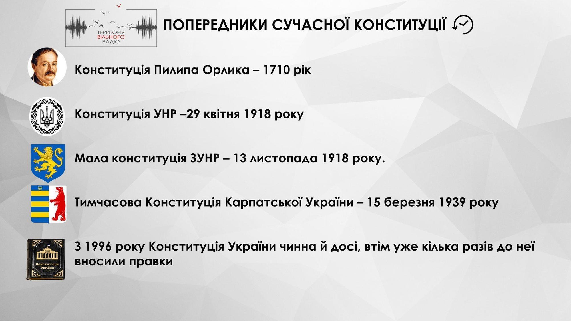 Від Конституції Пилипа Орлика до сучасного варіанту: в Україні відзначають День Конституції