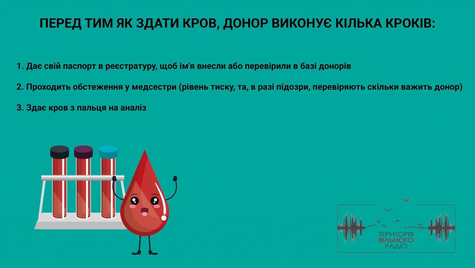 Як в Бахмуті стати донором та здавати кров