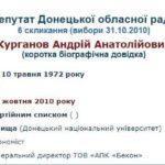 Депутата Донецької облради, якого підозрюють у фінансуванні тероризму, відправили в СІЗО