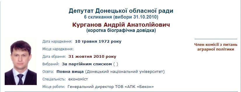 Андрій Курганов депутат Донецької облради