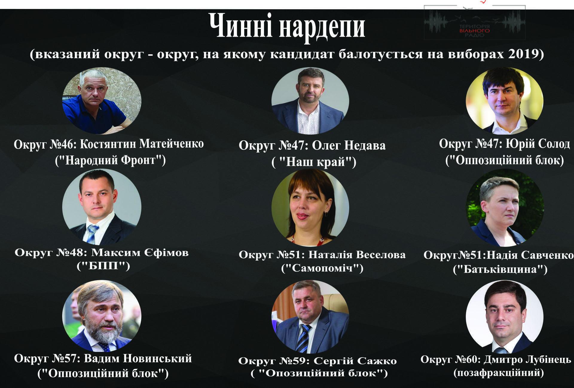 Народні депутати - кандидати на округах в Донецькій області