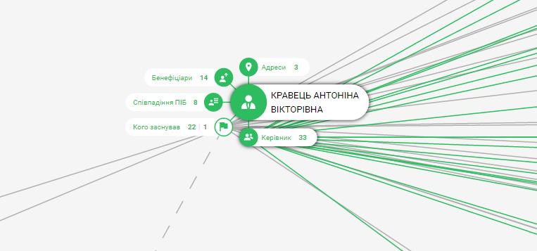 КП з Донеччини віддало тендер фірмі, яку підозрюють в розкраданнях, і втратило гроші