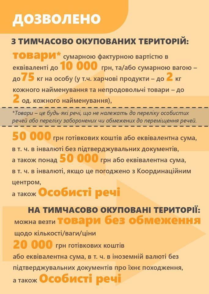 На Донбасі змінилися правила перетину КПВВ