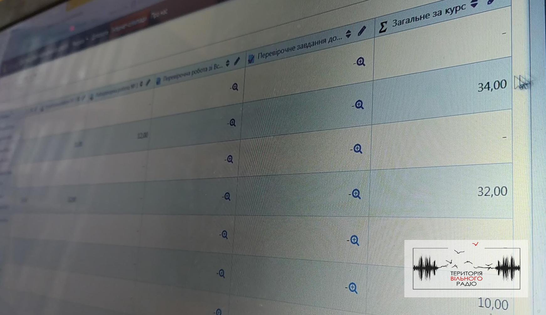 Домашнє завдання та контрольні роботи онлайн: як на Донеччині навчаються діти з ОРДЛО (Відео)