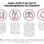 4 причини пройти тест і що потрібно знати про вірус ВІЛ і СНІД