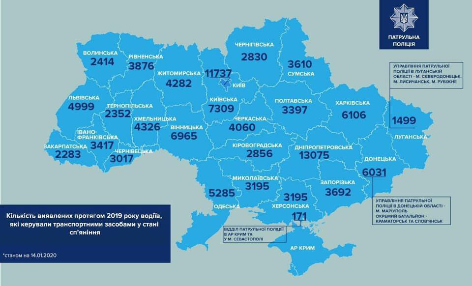 За 2019 рік в Україні зареєстрували понад 115 тисяч фактів керування автівкою в нетверезому стані