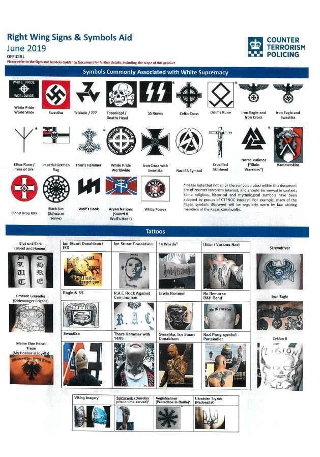 В Великобритании тату с трезубцем приравняли к праворадикальной символике, - украинское посольство (фото)