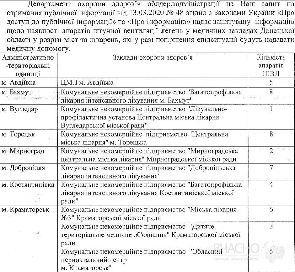 Лікарням Донеччині на час карантину допомагатиме Рінат Ахметов