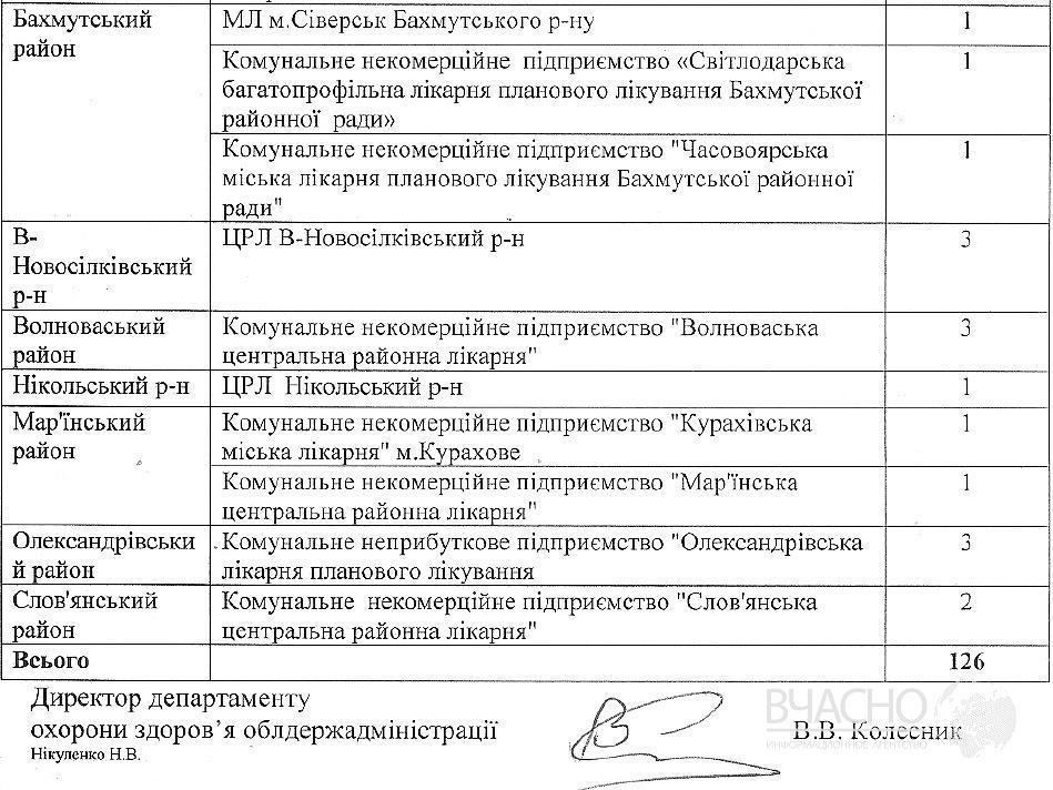 Больницам Донецкой области на время карантина будем помогать Ринат Ахметов
