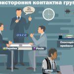 Консультативна рада при ТКГ: Що відомо та хто з ким говоритиме (інфографіка)