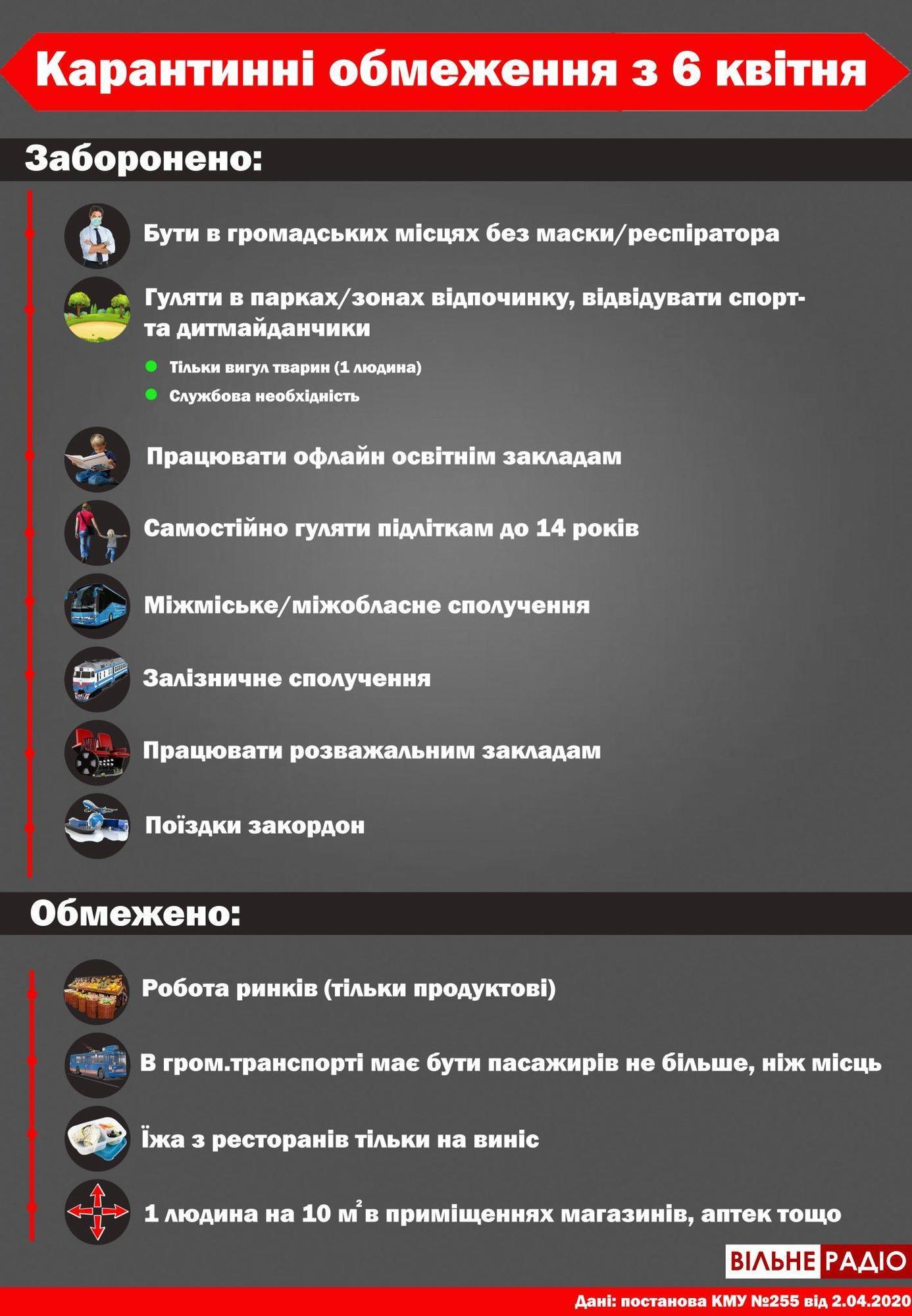 В Донецкой области умер пациент с диагнозом коронавирус