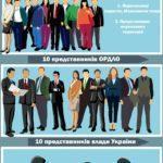 В Україні створять платформу для спілкування блогерок з ОРДЛО та підконтрольних регіонів