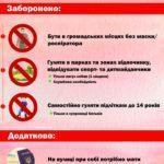 С 6 апреля официально запрещено появляться на улице без маски и в компании более 2 человек (Перечень ограничений) (ДОПОЛНЕНО)