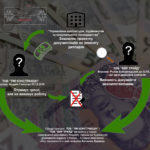 Справу про розкрадання грошей на будівництві дитсадка у Званівці скерували до НАБУ