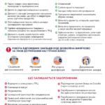 Карантин продовжать і після 22 травня, — прем'єрміністр  України
