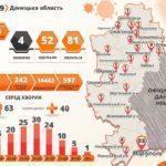 За добу на Донеччині підтвердили 4 нових хворих з коронавірусом, в Україні — 476