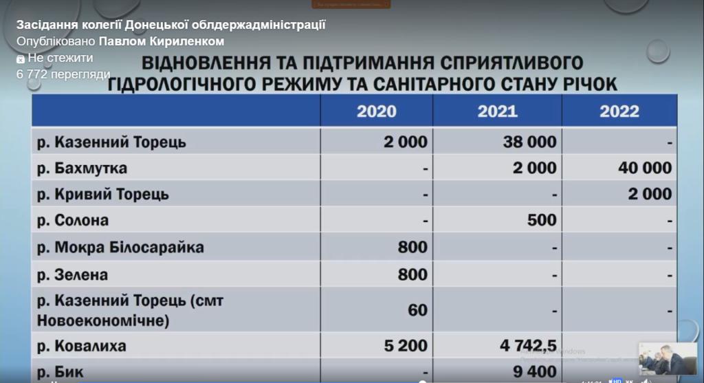 інфографіка таблиця