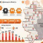 За добу в Україні від коронавірусної хвороби померли 10 людей,  —  МОЗ