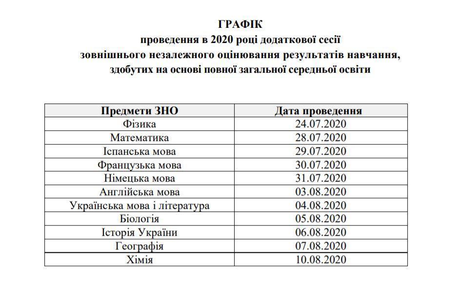 Те, кто не сможет приехать в Славянск на ВНО / ЕВЭ, сможет сдать их на дополнительной сессии