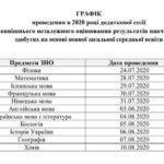 Ті, хто не зможе приїхати у Слов'янськ на ЗНО / ЄВІ, зможе скласти їх на додатковій сесії