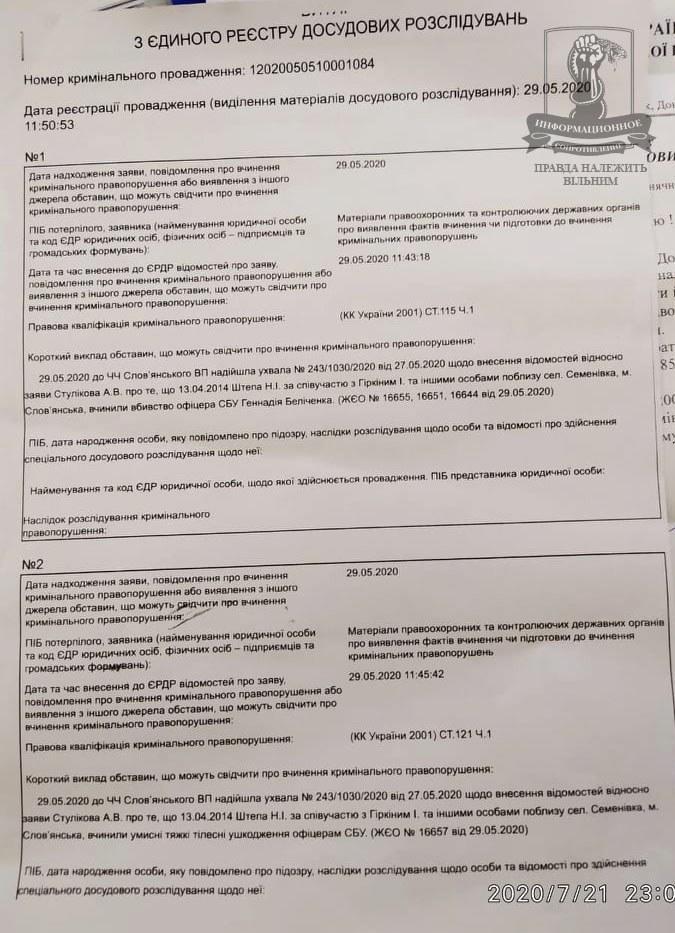 витяг з ЄРДР Штепа Беліченко