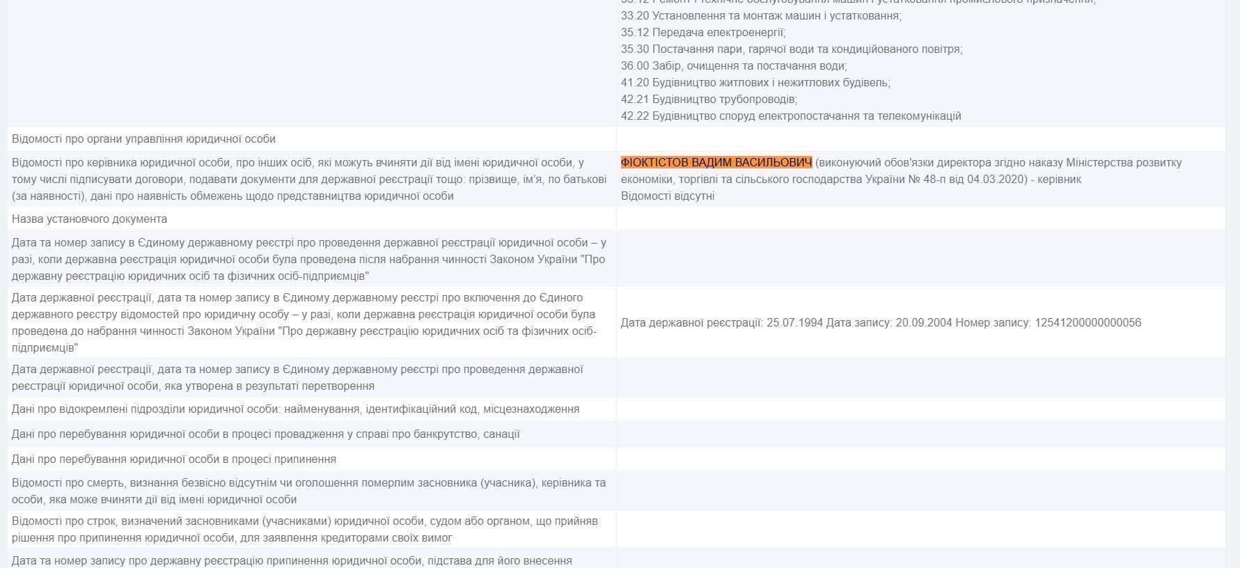 """В ДП """"Артемсіль"""" пояснили, чому не пускають на підприємство нового керівника"""