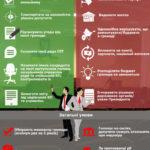 Готовимся к выборам: Какие полномочия у главы ОТГ (инфографика)