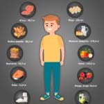 На молоці та овочах: Чого найбільше їдять жителі Донецької області (Інфографіка)