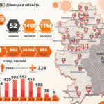 На підконтрольній Донеччині – 129 нових хворих з COVID-19 та ще 2 смерті (ОНОВЛЕНО)