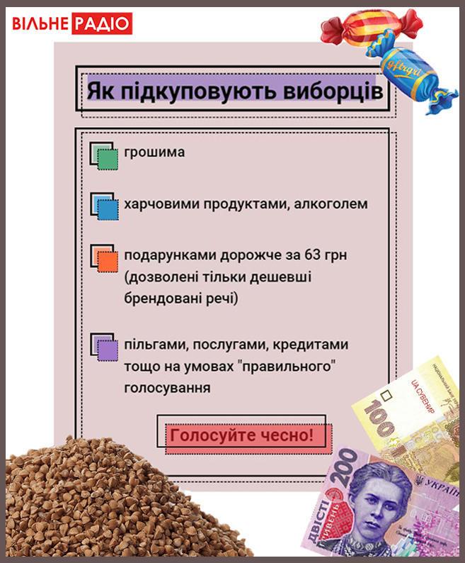 Голос на продаж: як відбувається підкуп виборців та чим це загрожує