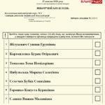 """""""Кремові"""" депутати та """"рожеві"""" голови: на місцевих виборах будуть різнокольорові бюлетені (макети)"""