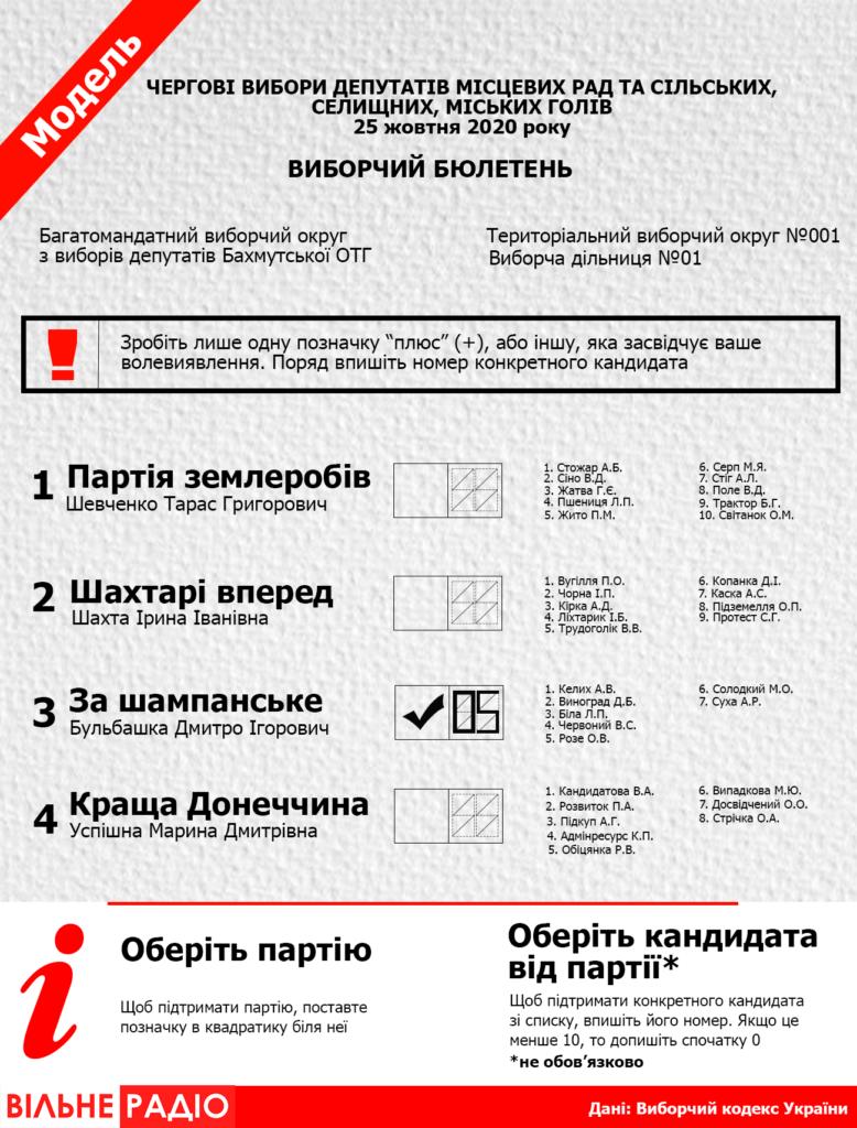 Вибори-2020: Як виглядатимуть бюлетені та як їх заповнити, щоб голос зарахували