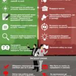 Голос своїх виборців: Які повноваження у депутатів місцевих та районних рад (Інфографіка)