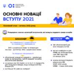 Минобразования отменило обязательное ВНО по украинской литературе