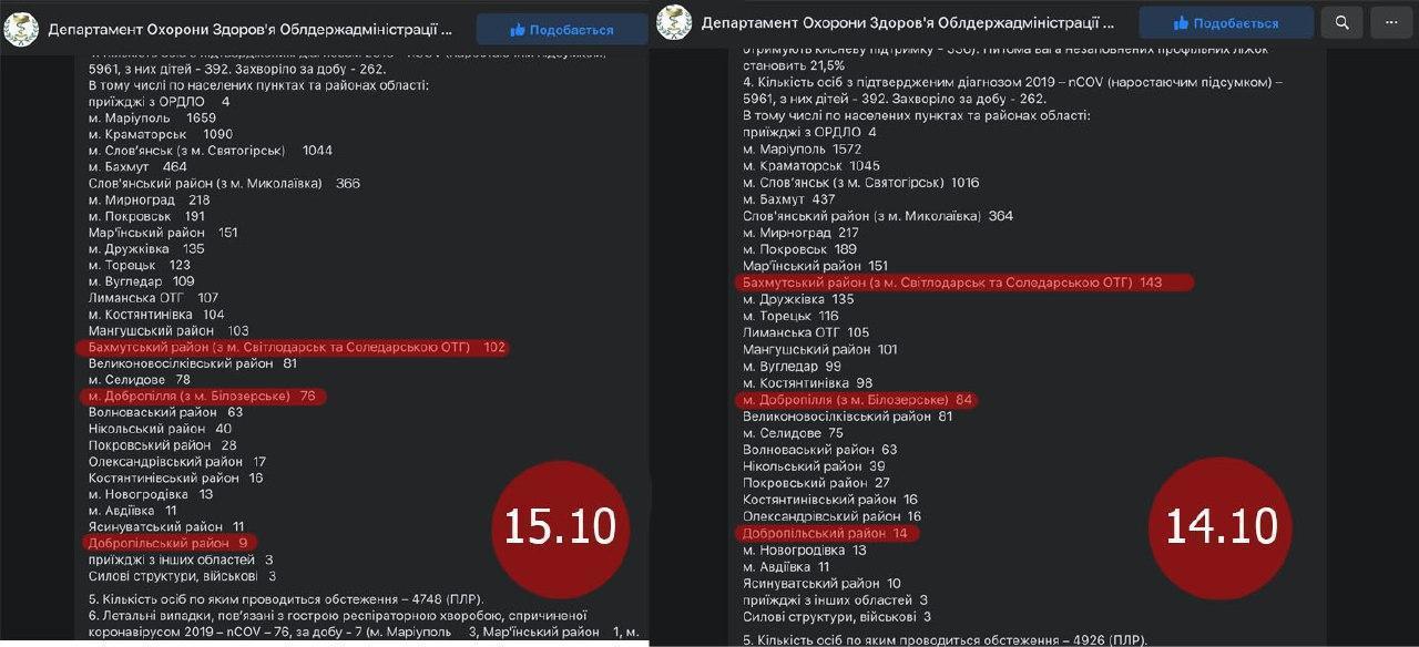 скрін-шот Департамент охорони здоров'я Донецької ОДА