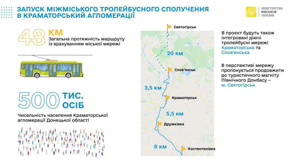 Між Слов'янськом, Краматорськом, Дружківкою та Костянтинівкою хочуть прокласти тролейбусний маршрут
