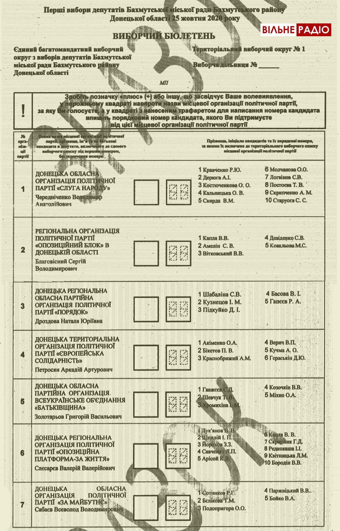 Хто з кандидатів у депутати ради Бахмутської ОТГ буде у вашому бюлетені (ФОТО)
